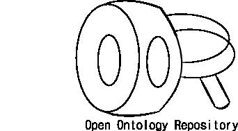 http://ontolog.cim3.net/file/work/OOR/OOR-Logo/OOR-Logo-candidates/Hashemi-9_oorweird.png