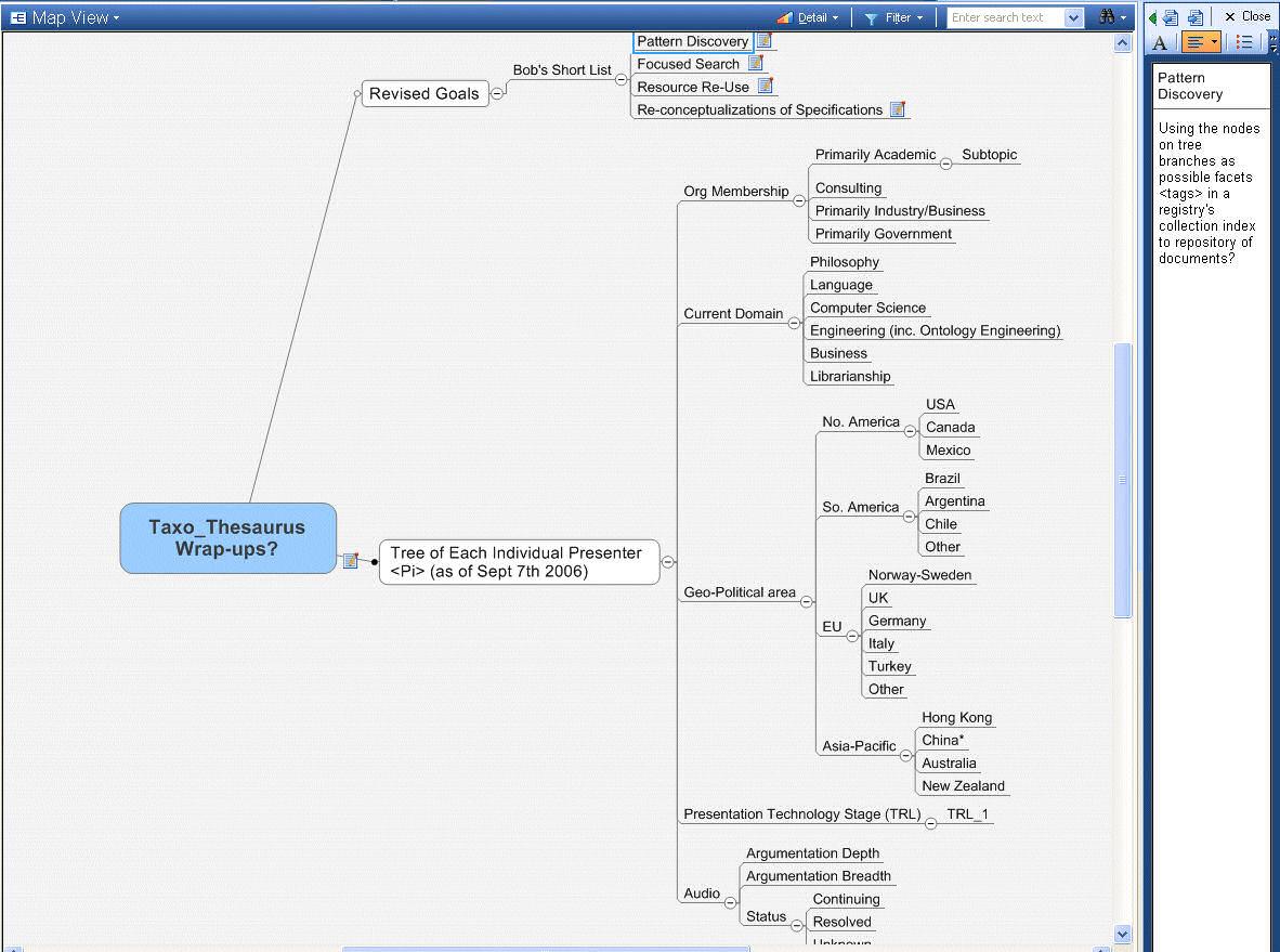http://ontolog.cim3.net/file/work/OntologizingOntolog/TaxoThesaurus/TaxoThesaurusWrap_4a--BobSmith_20060907.jpg